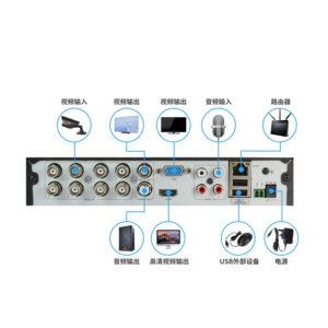 摄像头C169监控主机细节图