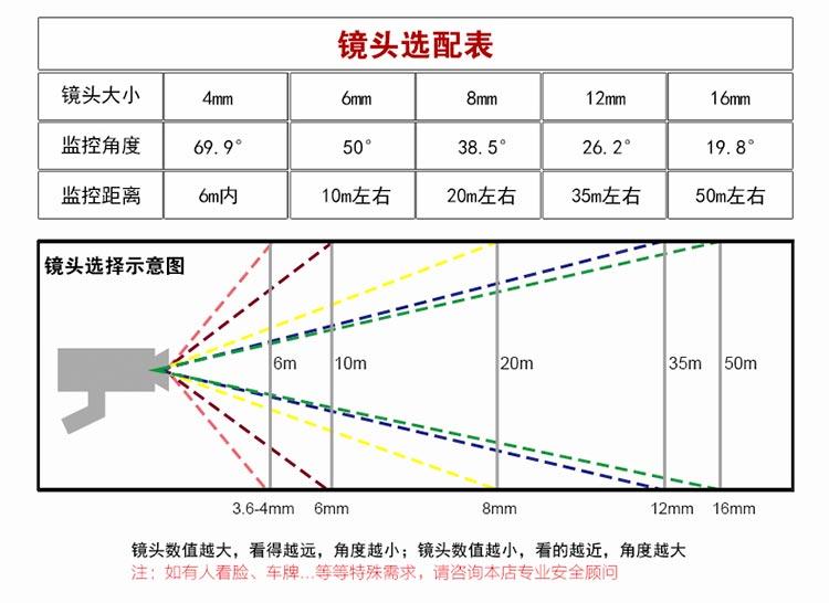 高清智能迷你球机C286详情图10