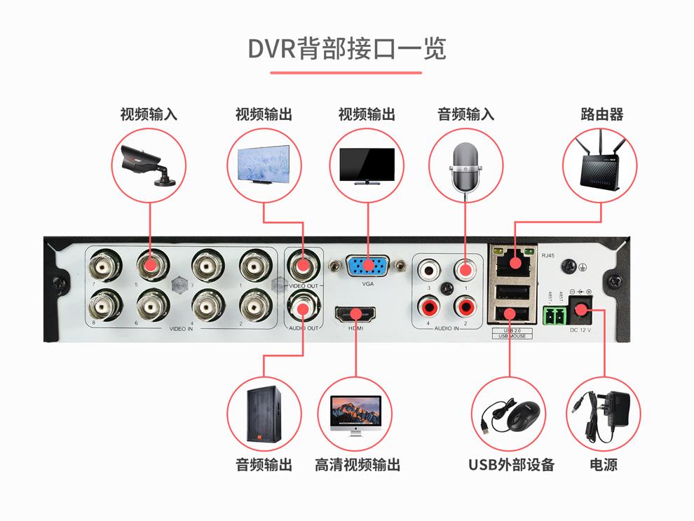 远程监控室内半球摄像头100万4路套装_12